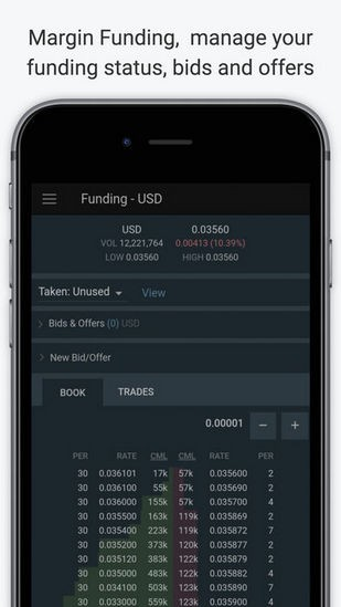Bitfinex交易所